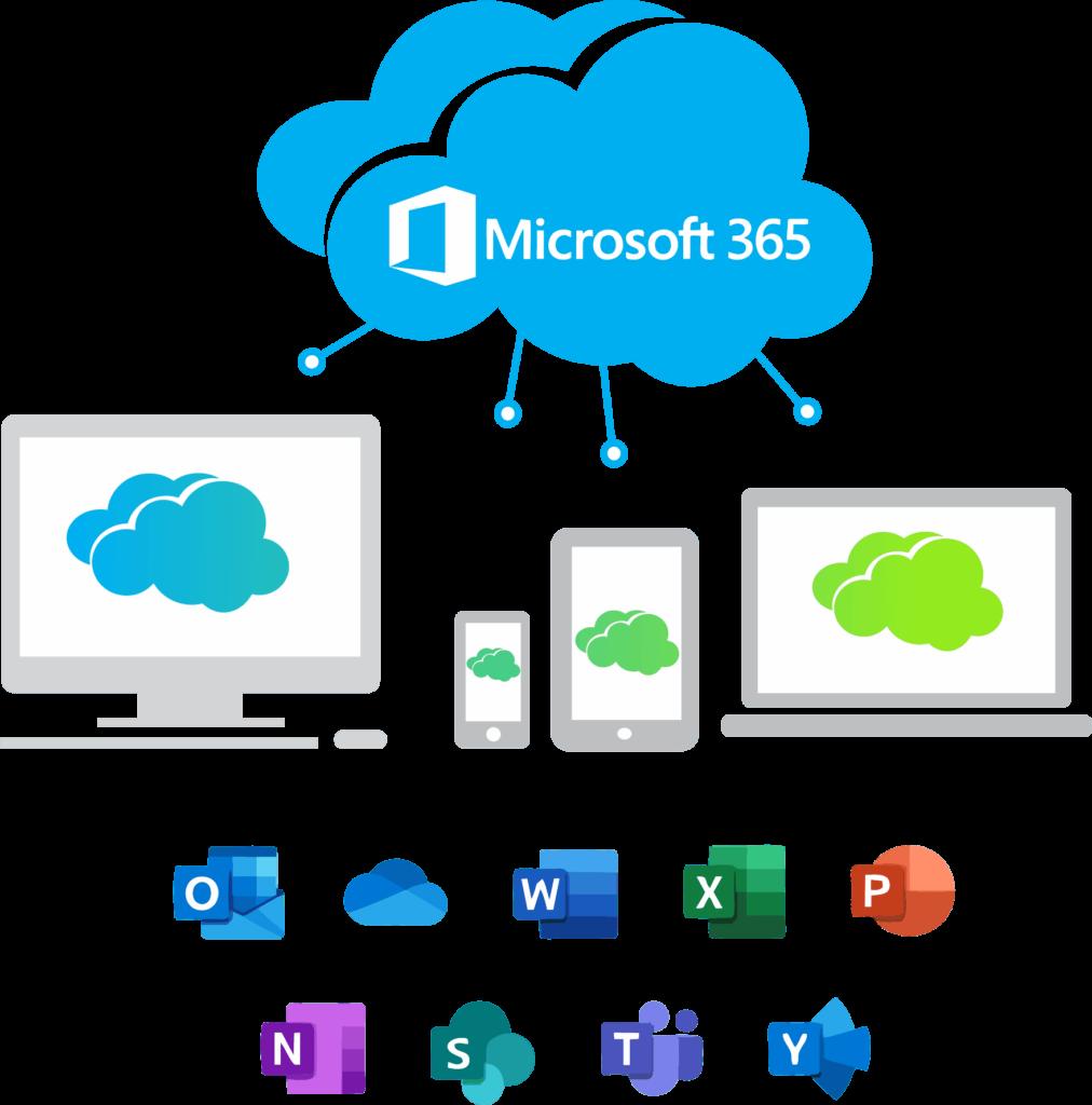 nube junto logotipos de Microsoft 365